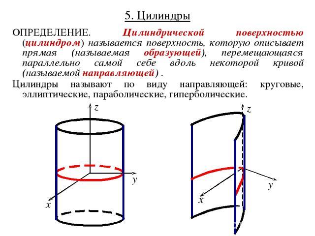 5. Цилиндры ОПРЕДЕЛЕНИЕ. Цилиндрической поверхностью (цилиндром) называется поверхность, которую описывает прямая (называемая образующей), перемещающаяся параллельно самой себе вдоль некоторой кривой (называемой направляющей) . Цилиндры называют по …
