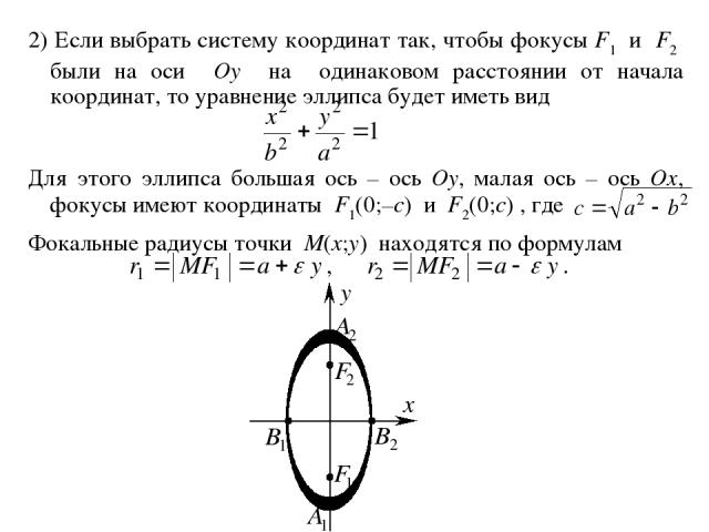 2) Если выбрать систему координат так, чтобы фокусы F1 и F2 были на оси Oy на одинаковом расстоянии от начала координат, то уравнение эллипса будет иметь вид Для этого эллипса большая ось – ось Oy, малая ось – ось Ox, фокусы имеют координаты F1(0;–c…