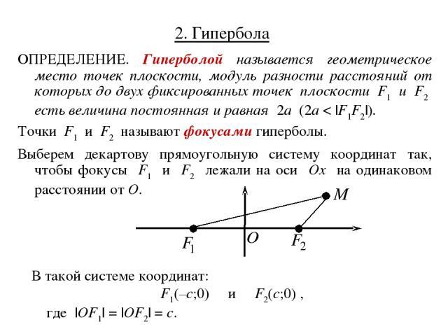 2. Гипербола ОПРЕДЕЛЕНИЕ. Гиперболой называется геометрическое место точек плоскости, модуль разности расстояний от которых до двух фиксированных точек плоскости F1 и F2 есть величина постоянная и равная 2a (2a <  F1F2 ). Точки F1 и F2 называют фоку…