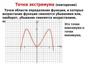 Точки экстремума (повторение) Точки области определения функции, в которых возра