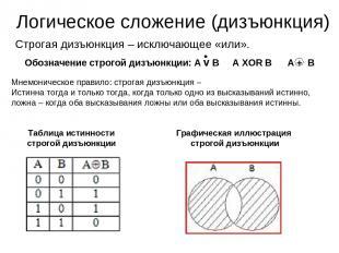 Логическое сложение (дизъюнкция) Обозначение строгой дизъюнкции: А v В А XOR В А