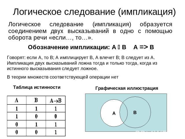 Логическое следование (импликация) Логическое следование (импликация) образуется соединением двух высказываний в одно с помощью оборота речи «если…, то…». Обозначение импликации: А В А => В Говорят: если А, то В; А имплицирует В, А влечет В; В следу…
