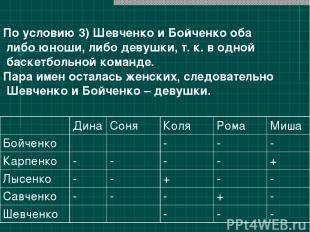 По условию 3) Шевченко и Бойченко оба либо юноши, либо девушки, т. к. в одной ба