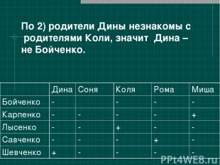 По 2) родители Дины незнакомы с родителями Коли, значит Дина – не Бойченко. Дина