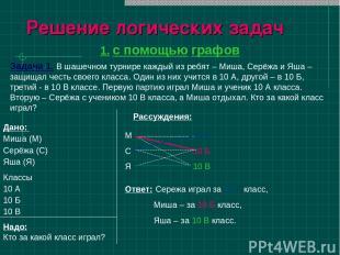 Решение логических задач 1. с помощью графов Задача 1. В шашечном турнире каждый