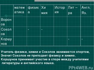 Учитель физики, химии и Соколов занимаются спортом, Значит Соколов не преподает