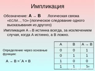 * Импликация Обозначение: А → В Логическая связка «ЕСЛИ..., ТО» (логическое след