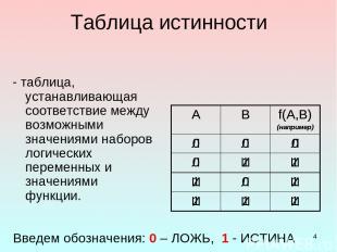 * Таблица истинности - таблица, устанавливающая соответствие между возможными зн