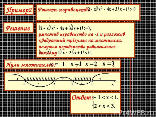 Пример2 Решение умножив неравенство на -1 и разложив квадратный трёхчлен на множители, получим неравенство равносильное данному + - + - +
