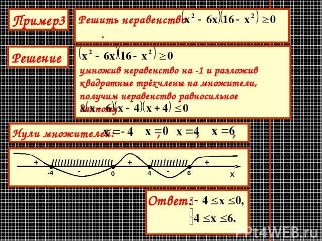 Пример3 Решение умножив неравенство на -1 и разложив квадратные трёхчлены на множители, получим неравенство равносильное данному + + - - +