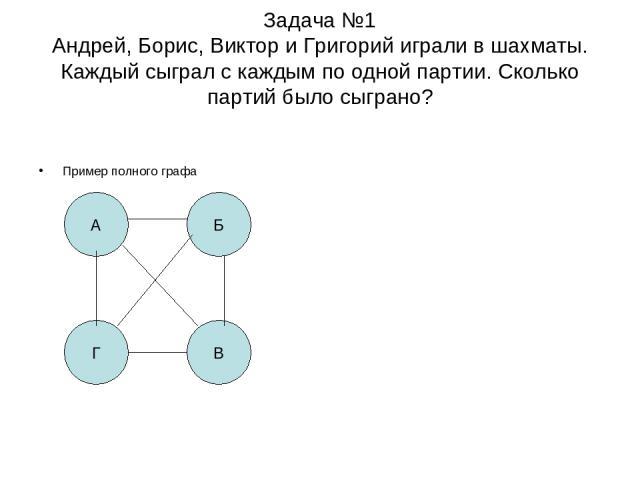 Задача №1 Андрей, Борис, Виктор и Григорий играли в шахматы. Каждый сыграл с каждым по одной партии. Сколько партий было сыграно? Пример полного графа А Б Г В