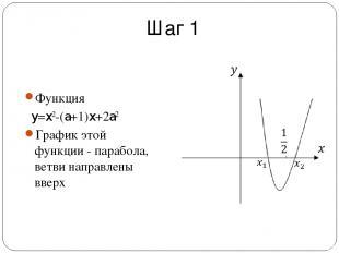 Шаг 1 Функция y=x2-(a+1)x+2a2 График этой функции - парабола, ветви направлены в