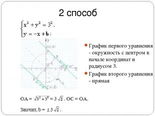 2 способ График первого уравнения - окружность с центром в начале координат и ра