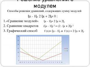 Решение уравнений с модулем 1.«Сравнение модулей» │x - 1│= 2 │x + 2│ 2. Сравнени