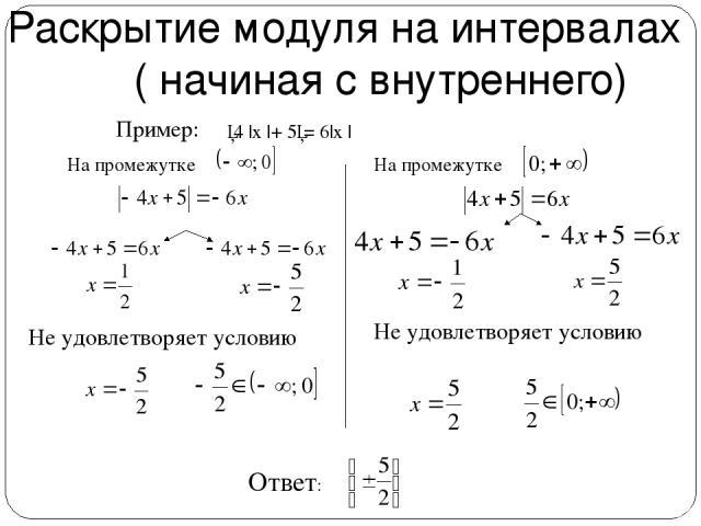 Раскрытие модуля на интервалах ( начиная с внутреннего) На промежутке На промежутке Не удовлетворяет условию Не удовлетворяет условию │4  x  + 5│= 6 x   Пример: Ответ: