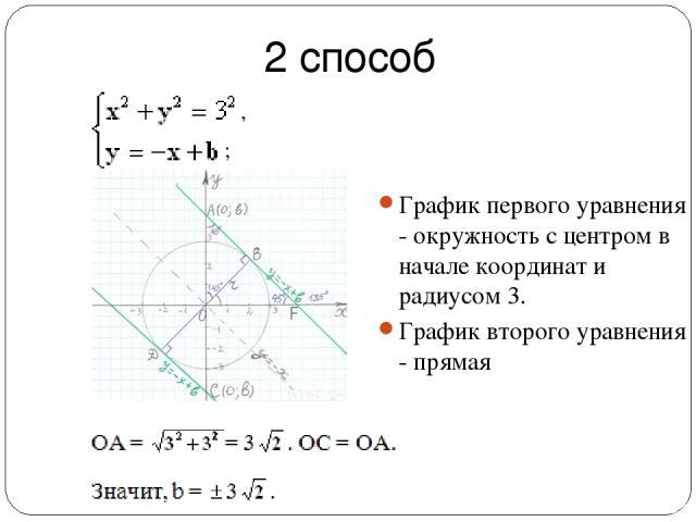 2 способ График первого уравнения - окружность с центром в начале координат и радиусом 3. График второго уравнения - прямая F , ;