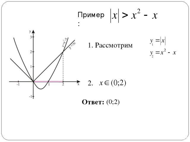Пример: 1. Рассмотрим 2. Ответ: 1 2