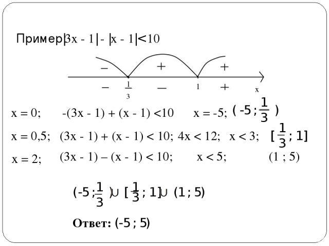 Пример: Ответ:  3х - 1  -  х - 1 < 10 1 3 1 1 х x = 0; -(3х - 1) + (х - 1)