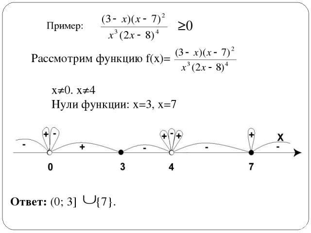 ≥0 Пример: Ответ: (0; 3] {7}. Рассмотрим функцию f(x)= х≠0. х≠4 Нули функции: х=3, х=7