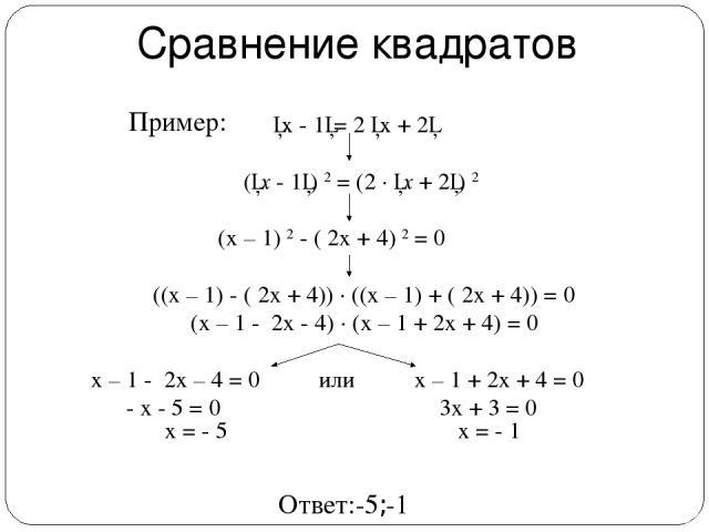 Сравнение квадратов │x - 1│= 2 │x + 2│ (│x - 1│) 2 = (2 ∙ │x + 2│) 2 (х – 1) 2 - ( 2х + 4) 2 = 0 ((х – 1) - ( 2х + 4)) ∙ ((х – 1) + ( 2х + 4)) = 0 (х – 1 - 2х - 4) ∙ (х – 1 + 2х + 4) = 0 х – 1 - 2х – 4 = 0 или х – 1 + 2х + 4 = 0 - х - 5 = 0 3х + 3 =…