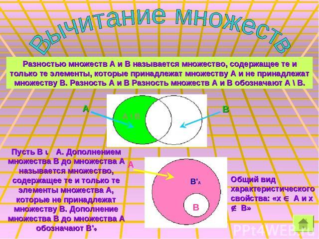Разностью множеств А и В называется множество, содержащее те и только те элементы, которые принадлежат множеству А и не принадлежат множеству В. Разность А и В Разность множеств А и В обозначают А \ В. А В А \ В Пусть В М А. Дополнением множества В …