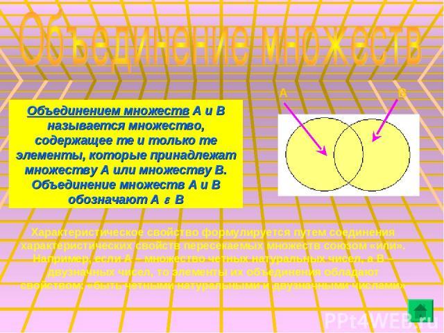 Объединением множеств А и В называется множество, содержащее те и только те элементы, которые принадлежат множеству А или множеству В. Объединение множеств А и В обозначают А И В А В Характеристическое свойство формулируется путем соединения характе…