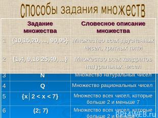 Множество всех чисел, которые больше 2 и меньше 7 (2; 7) 6 Множество всех чисел,