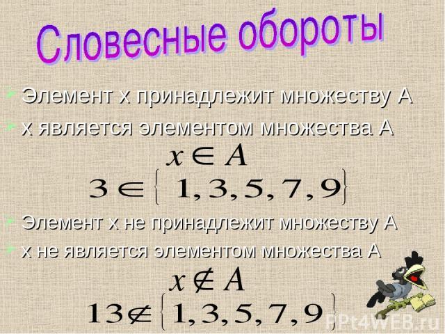 Элемент х принадлежит множеству А х является элементом множества А Элемент х не принадлежит множеству А х не является элементом множества А