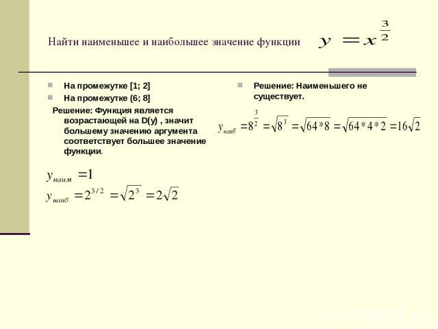 Найти наименьшее и наибольшее значение функции На промежутке [1; 2] На промежутке (6; 8] Решение: Функция является возрастающей на D(y) , значит большему значению аргумента соответствует большее значение функции. Решение: Наименьшего не существует.