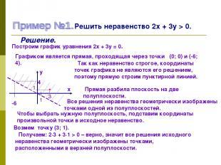 Решить неравенство 2х + 3у > 0. Решение. Построим график уравнения 2х + 3у = 0.
