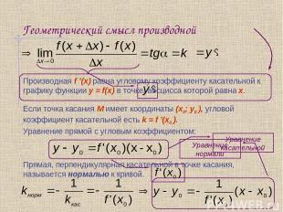 Геометрический смысл производной Производная f '(x) равна угловому коэффициенту