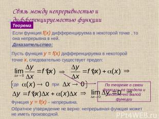 Связь между непрерывностью и дифференцируемостью функции Если функция f(x) диффе