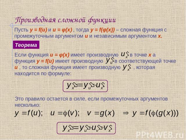 Производная сложной функции Пусть y = f(u) и u = φ(x) , тогда y = f(φ(x)) – сложная функция с промежуточным аргументом u и независимым аргументом x. Теорема Это правило остается в силе, если промежуточных аргументов несколько:
