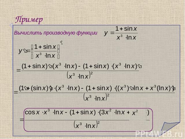 Пример Вычислить производную функции