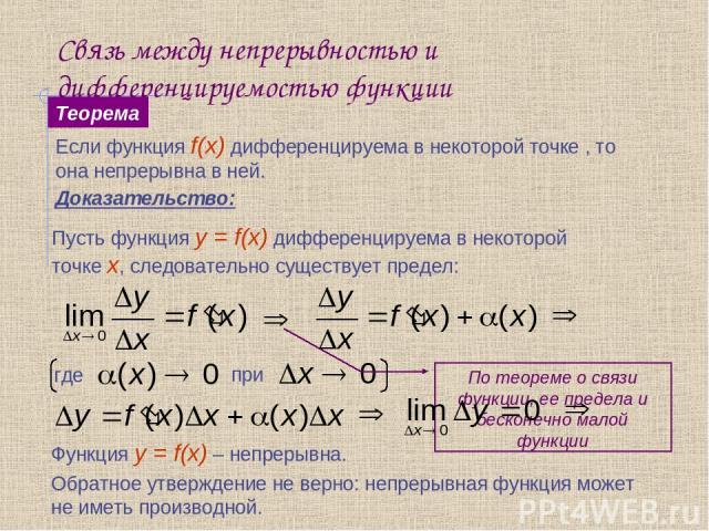 Связь между непрерывностью и дифференцируемостью функции Если функция f(x) дифференцируема в некоторой точке , то она непрерывна в ней. Теорема Пусть функция y = f(x) дифференцируема в некоторой точке х, следовательно существует предел: Доказательст…
