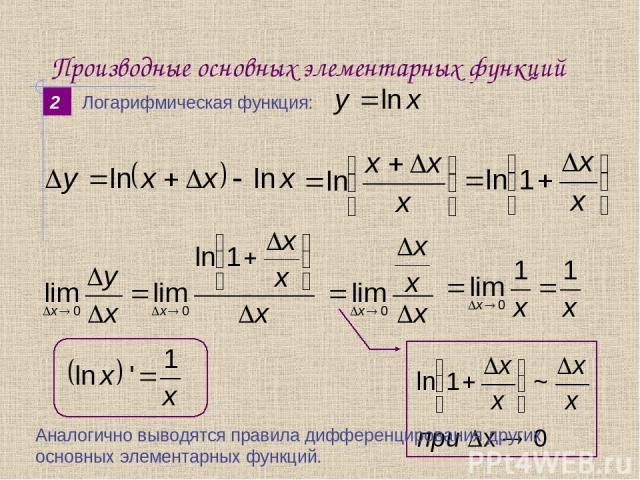 Производные основных элементарных функций 2 Логарифмическая функция: Аналогично выводятся правила дифференцирования других основных элементарных функций.