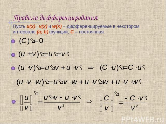 Правила дифференцирования Пусть u(x) , v(x) и w(x) – дифференцируемые в некотором интервале (a; b) функции, С – постоянная.