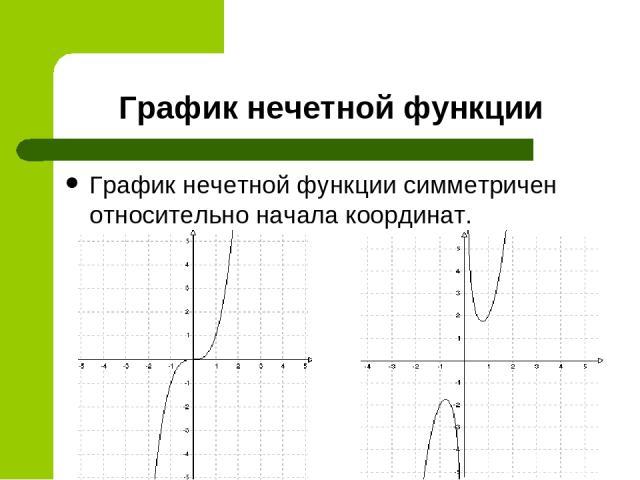 График нечетной функции График нечетной функции симметричен относительно начала координат.