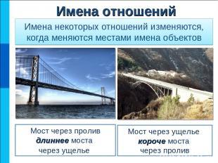 Имена некоторых отношений изменяются, когда меняются местами имена объектов Мост