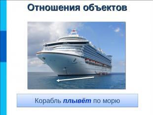 Корабль плывёт по морю Отношения объектов