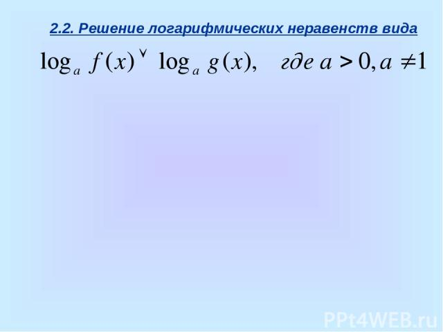 2.2. Решение логарифмических неравенств вида