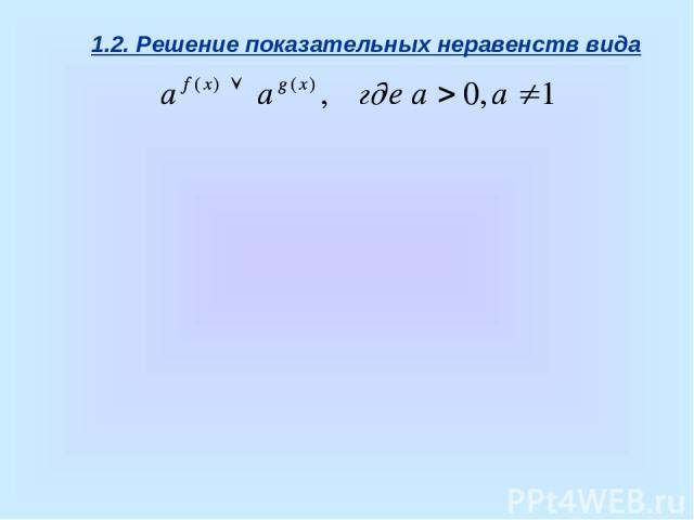 1.2. Решение показательных неравенств вида