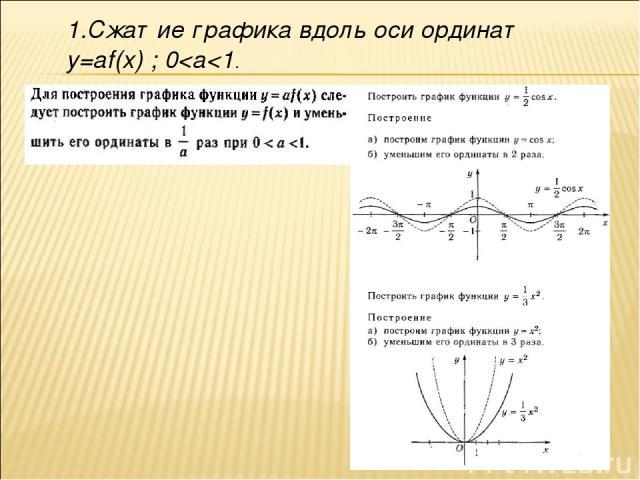1.Cжатие графика вдоль оси ординат y=af(x) ; 0
