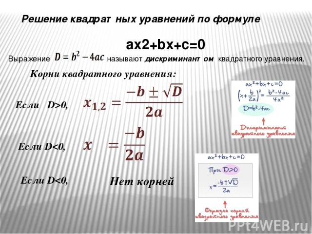 Корни квадратного уравнения: ax2+bx+c=0 Если D>0, Если D