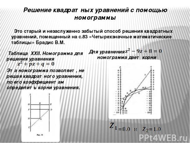 Решение квадратных уравнений с помощью номограммы Это старый и незаслуженно забытый способ решения квадратных уравнений, помещенный на с.83 «Четырехзначные математические таблицы» Брадис В.М. Таблица XXII. Номограмма для решения уравнения Эта номогр…