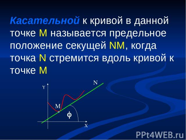 Касательной к кривой в данной точке M называется предельное положение секущей NM, когда точка N стремится вдоль кривой к точке M
