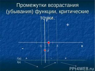 Промежутки возрастания (убывания) функции, критические точки. 1 x y -2 + - 3 -1