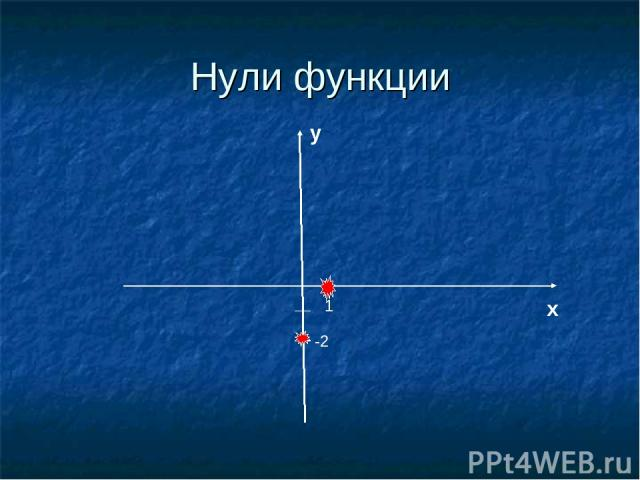 Нули функции 1 x y -2