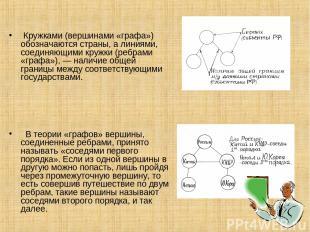 Кружками (вершинами «графа») обозначаются страны, а линиями, соединяющими кружки