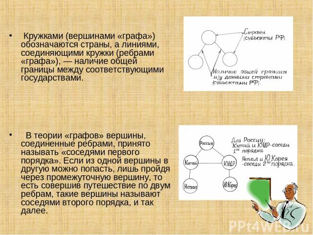 Кружками (вершинами «графа») обозначаются страны, а линиями, соединяющими кружки (ребрами «графа»), — наличие общей границы между соответствующими государствами. В теории «графов» вершины, соединенные ребрами, принято называть «соседями первого поря…